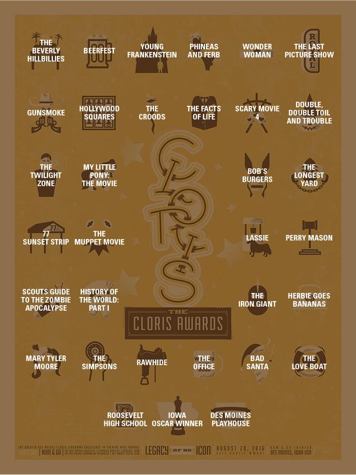 cloris-award-show